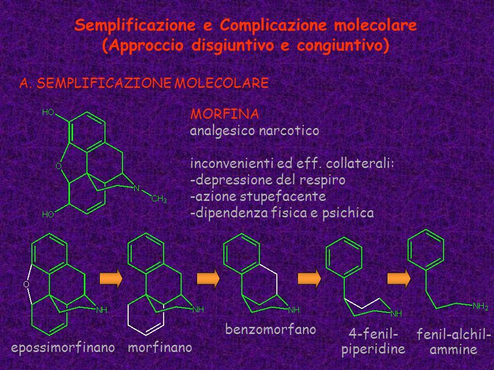 Semplificazione e Complicazione molecolare (Approccio disgiuntivo e congiuntivo) A. SEMPLIFICAZIONE MOLECOLARE MORFINA analgesico narcotico inconvenie