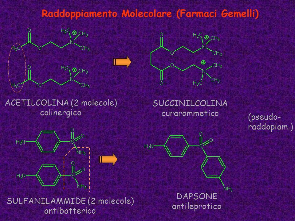 Raddoppiamento Molecolare (Farmaci Gemelli) ACETILCOLINA (2 molecole) colinergico SUCCINILCOLINA curarommetico (pseudo- raddopiam.) SULFANILAMMIDE (2
