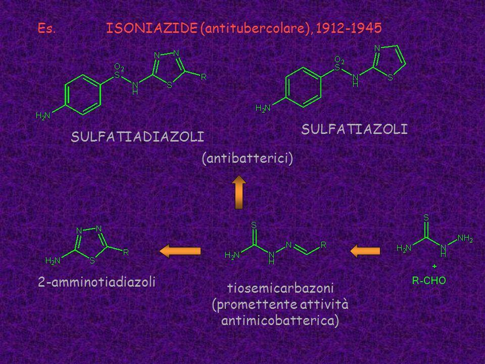 tiosemicarbazoni (promettente attività antimicobatterica) ISONIAZIDE (antitubercolare), 1912-1945Es. SULFATIADIAZOLI SULFATIAZOLI (antibatterici) 2-am