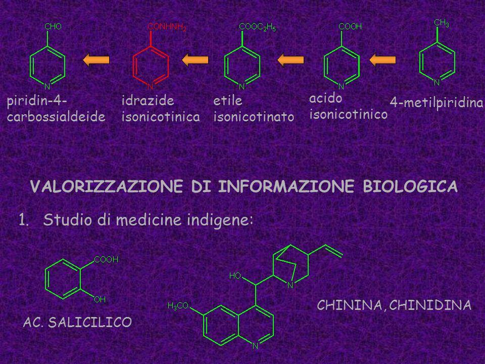 piridin-4- carbossialdeide idrazide isonicotinica etile isonicotinato acido isonicotinico 4-metilpiridina VALORIZZAZIONE DI INFORMAZIONE BIOLOGICA 1.S
