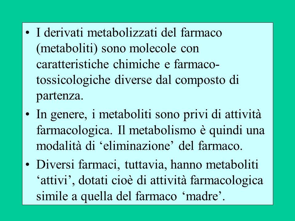 I derivati metabolizzati del farmaco (metaboliti) sono molecole con caratteristiche chimiche e farmaco- tossicologiche diverse dal composto di partenz