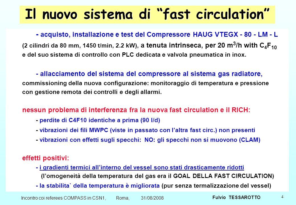 4 Fulvio TESSAROTTO Incontro coi referees COMPASS in CSN1, Roma, 31/08/2008 Il nuovo sistema di fast circulation - acquisto, installazione e test del Compressore HAUG VTEGX - 80 - LM - L (2 cilindri da 80 mm, 1450 t/min, 2.2 kW), a tenuta intrinseca, per 20 m 3 /h with C 4 F 10 e del suo sistema di controllo con PLC dedicata e valvola pneumatica in inox.
