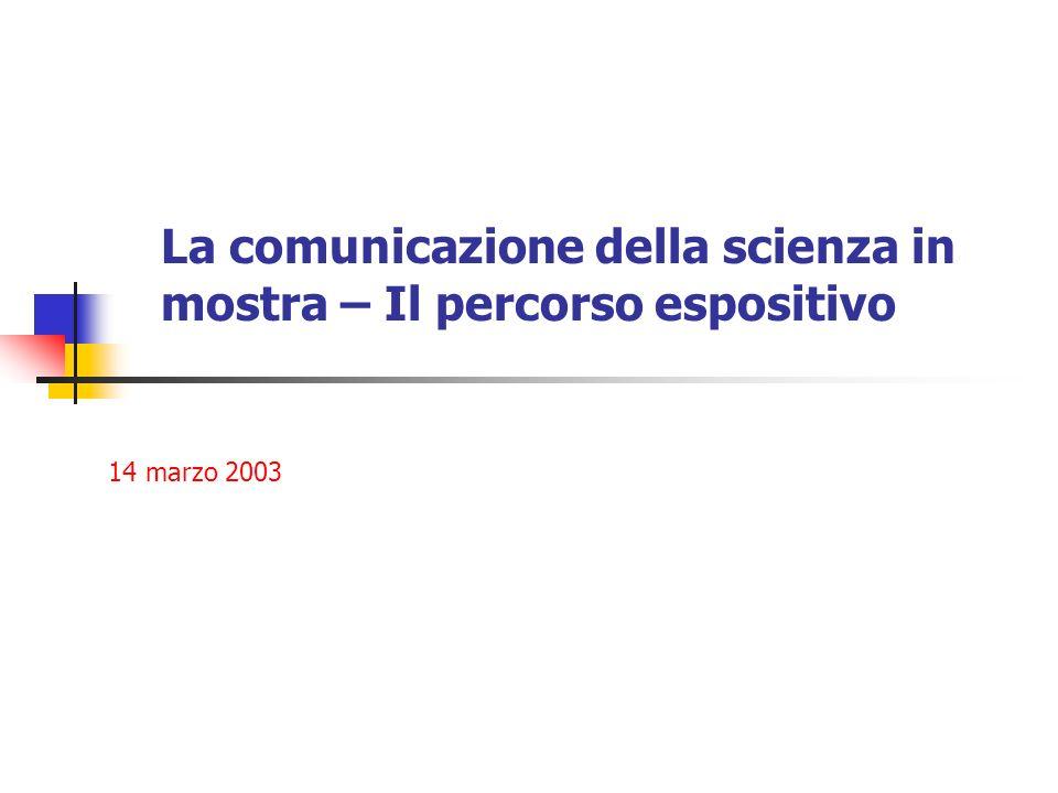 La comunicazione della scienza in mostra – Il percorso espositivo 14 marzo 2003