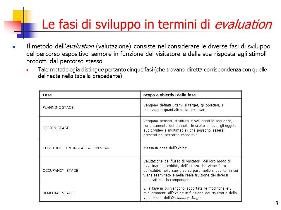 3 Le fasi di sviluppo in termini di evaluation Il metodo dellevaluation (valutazione) consiste nel considerare le diverse fasi di sviluppo del percors