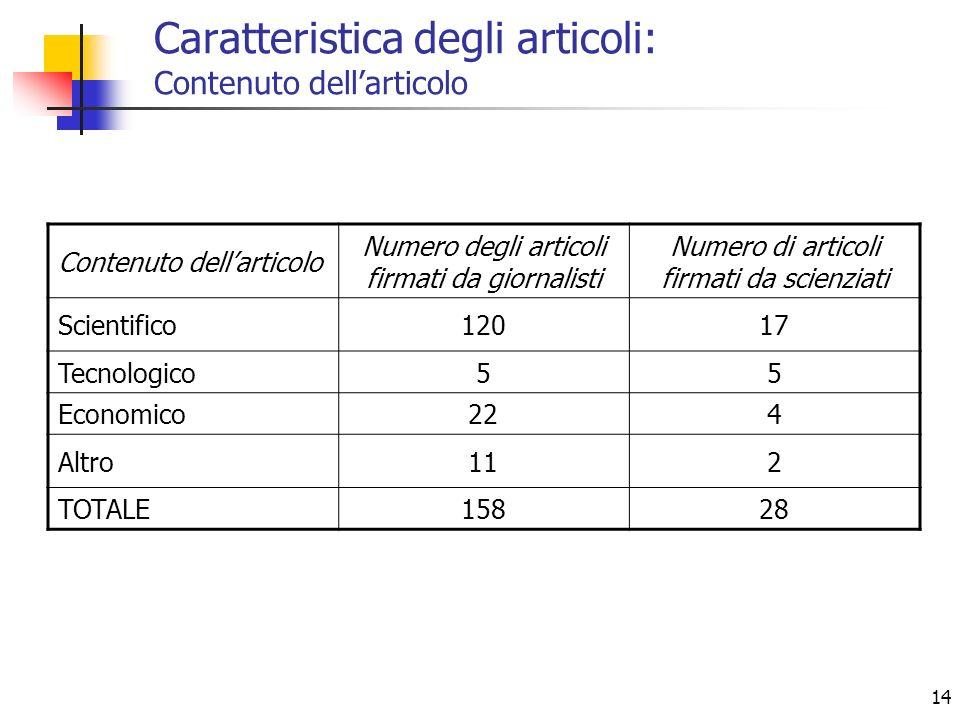 14 Caratteristica degli articoli: Contenuto dellarticolo Contenuto dellarticolo Numero degli articoli firmati da giornalisti Numero di articoli firmat