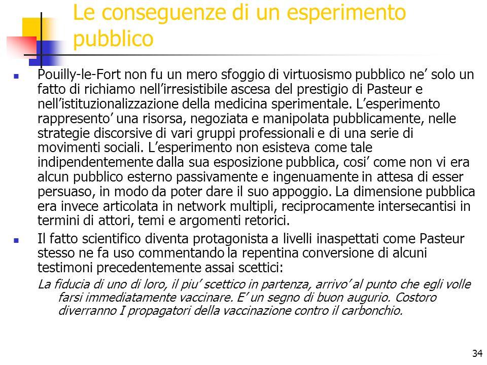 34 Le conseguenze di un esperimento pubblico Pouilly-le-Fort non fu un mero sfoggio di virtuosismo pubblico ne solo un fatto di richiamo nellirresisti