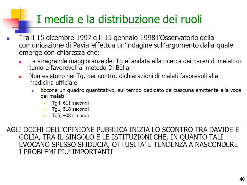 40 I media e la distribuzione dei ruoli Tra il 15 dicembre 1997 e il 15 gennaio 1998 lOsservatorio della comunicazione di Pavia effettua unindagine su