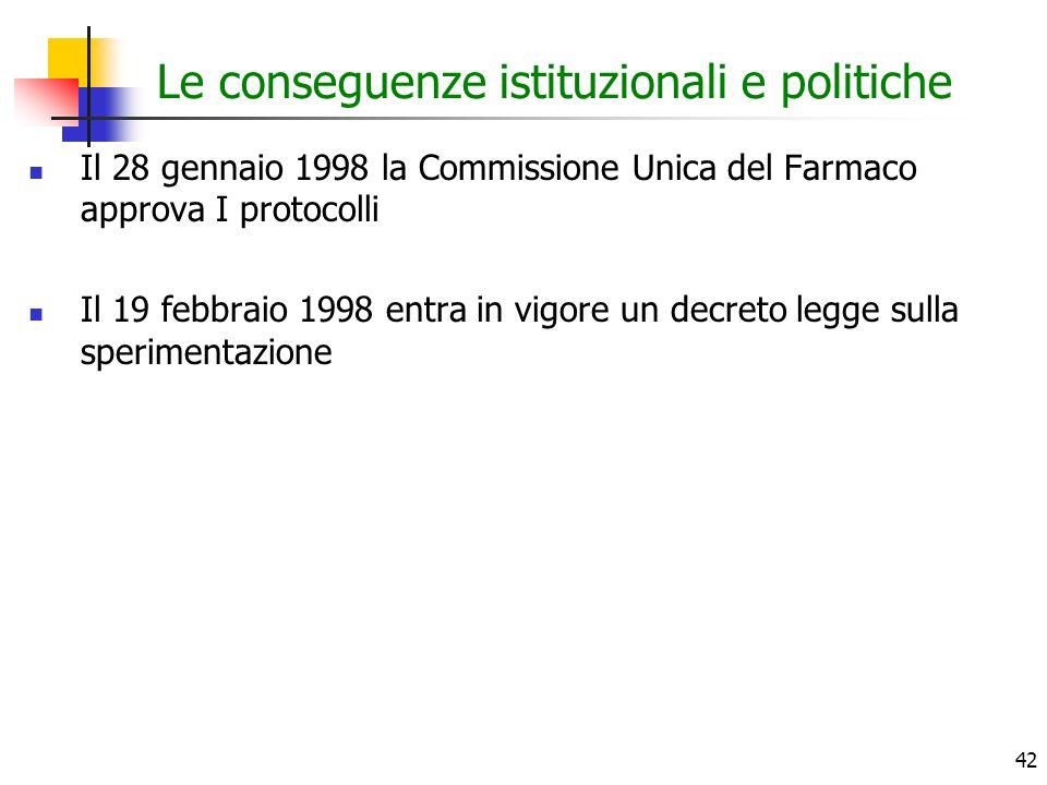 42 Le conseguenze istituzionali e politiche Il 28 gennaio 1998 la Commissione Unica del Farmaco approva I protocolli Il 19 febbraio 1998 entra in vigo