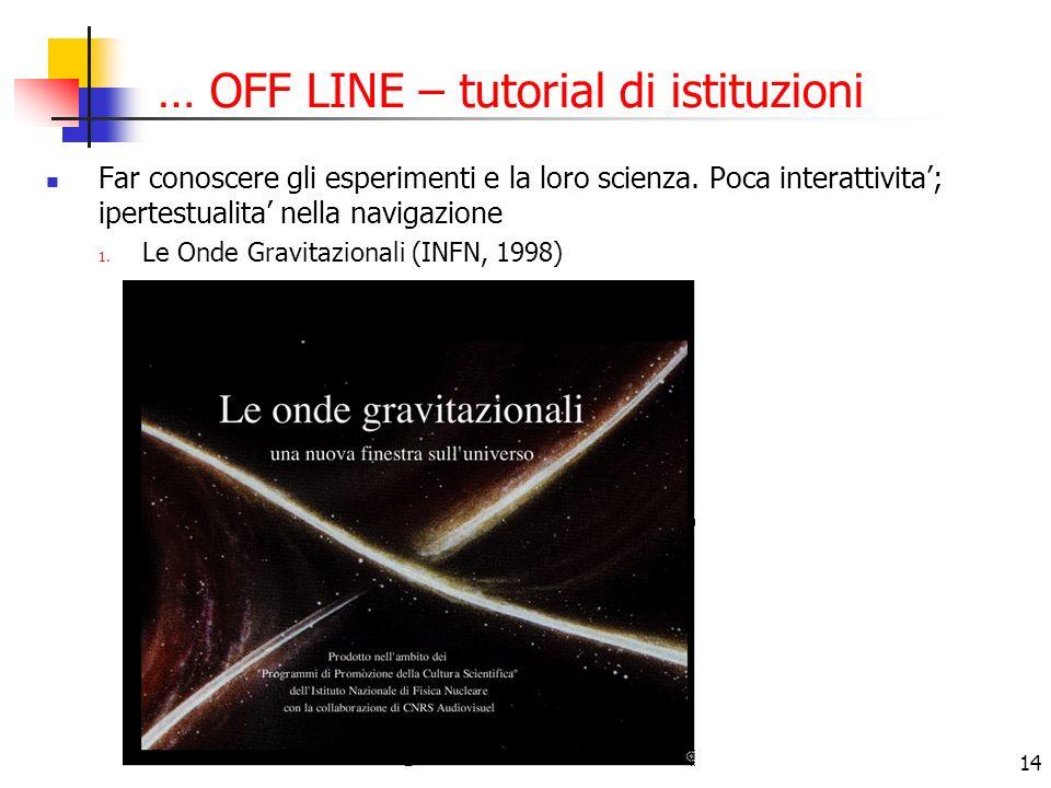 14 … OFF LINE – tutorial di istituzioni Far conoscere gli esperimenti e la loro scienza.