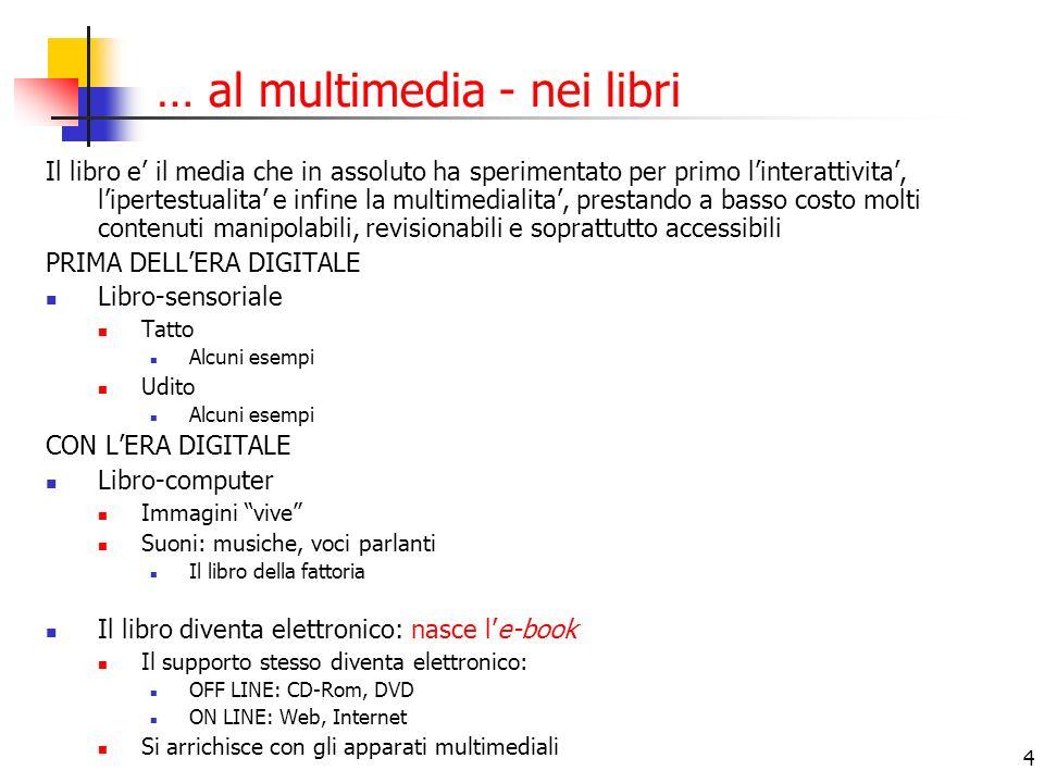 5 … OFF LINE – lenciclopedia Nasce lenciclopedia multimediale 1.