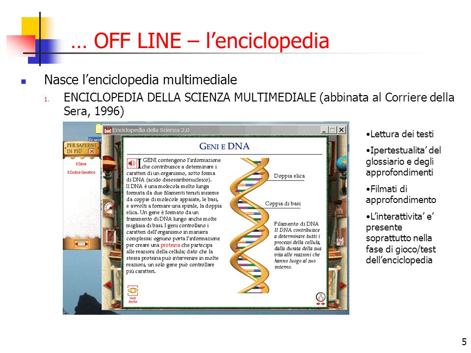 5 … OFF LINE – lenciclopedia Nasce lenciclopedia multimediale 1.
