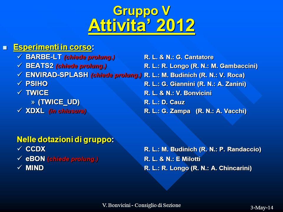 3-May-14 V.Bonvicini - Consiglio di Sezione eBON: pubblicazioni con referee, 2010 – inizio 2012 R.