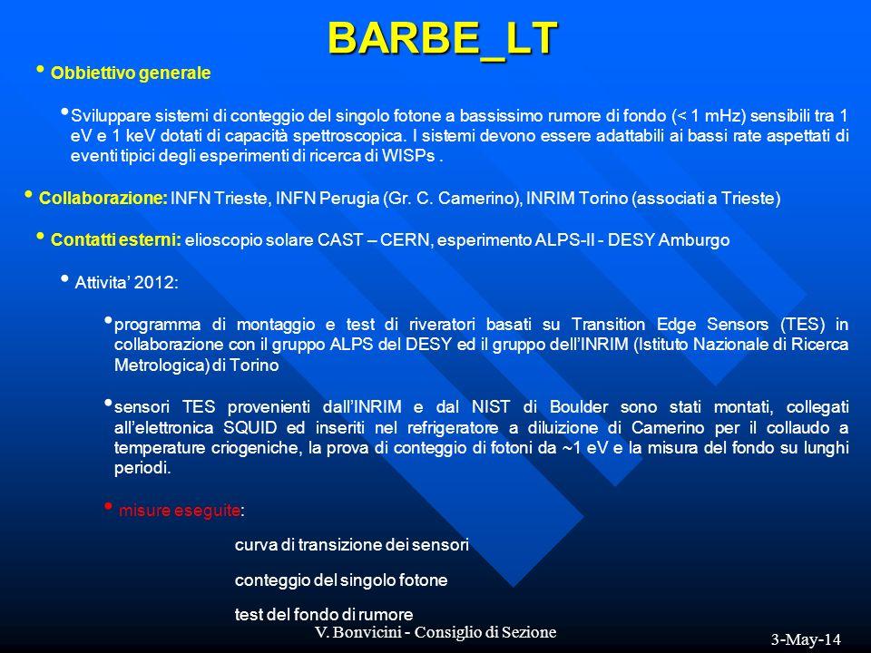 3-May-14 V. Bonvicini - Consiglio di SezioneBARBE_LT Attivita 2012