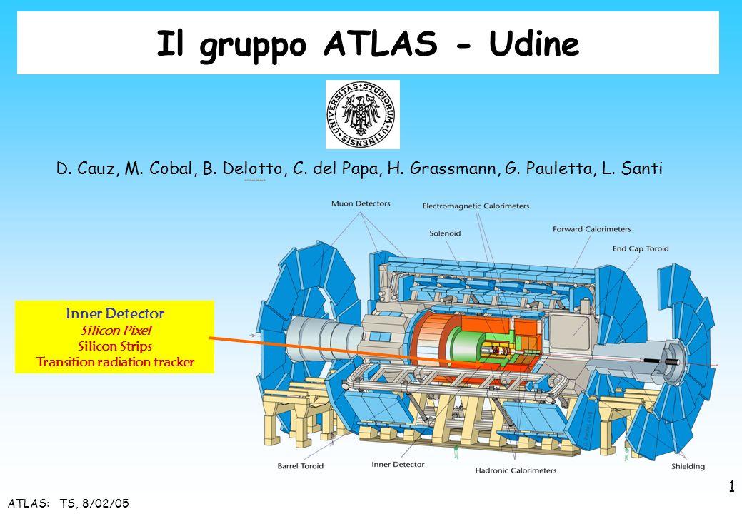 ATLAS: TS, 8/02/05 Pixel detector: –3 inner barrels + 2 x 3 wheels –50x400 m pixel –140 10 6 canali SCT –3 Outer barrels + wheels –80 m x 12 cm strip –6 10 6 canali TRT –4 mm radius straw tubes –0.4 10 6 canali Inner Detector 2