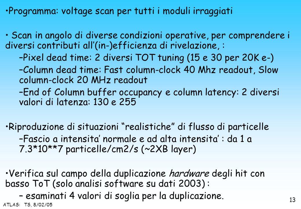 ATLAS: TS, 8/02/05 Programma: voltage scan per tutti i moduli irraggiati Scan in angolo di diverse condizioni operative, per comprendere i diversi con