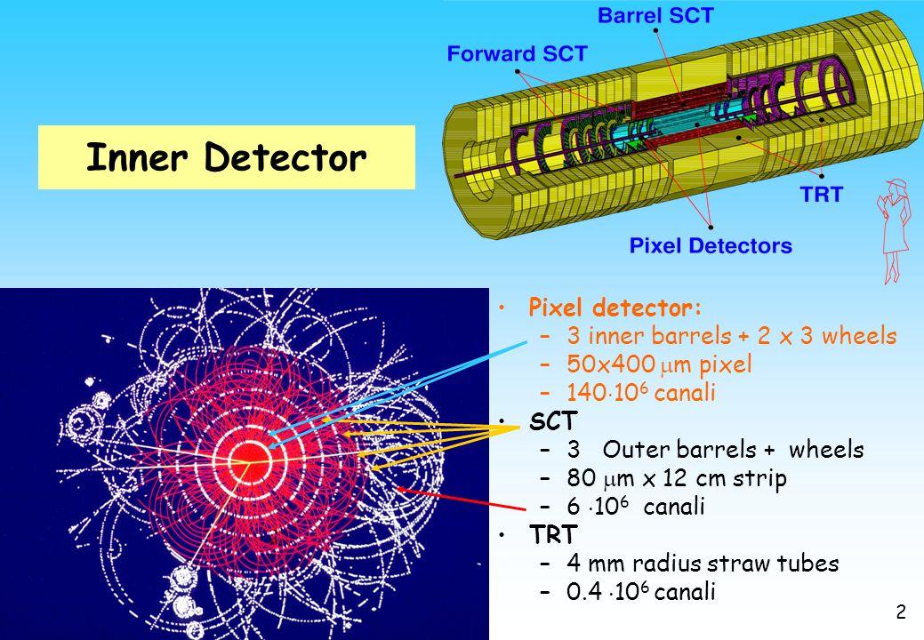 ATLAS: TS, 8/02/05 Pixel detector: –3 inner barrels + 2 x 3 wheels –50x400 m pixel –140 10 6 canali SCT –3 Outer barrels + wheels –80 m x 12 cm strip