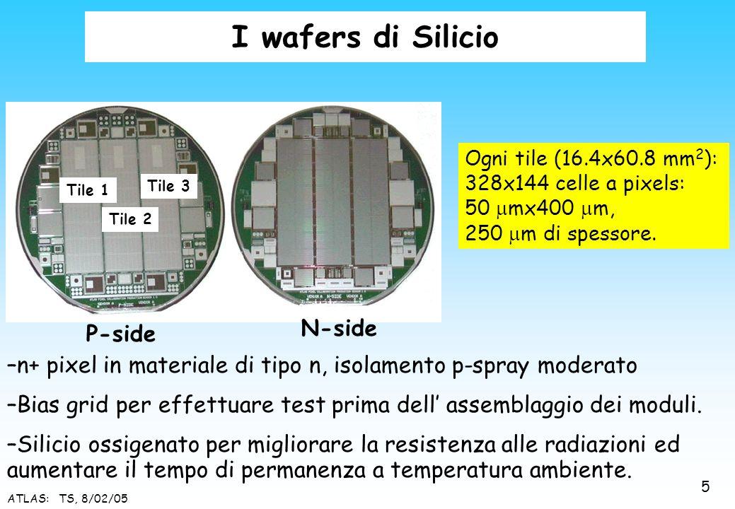 ATLAS: TS, 8/02/05 I wafers di Silicio P-side N-side Tile 1 Tile 2 Tile 3 Ogni tile (16.4x60.8 mm 2 ): 328x144 celle a pixels: 50 mx400 m, 250 m di sp