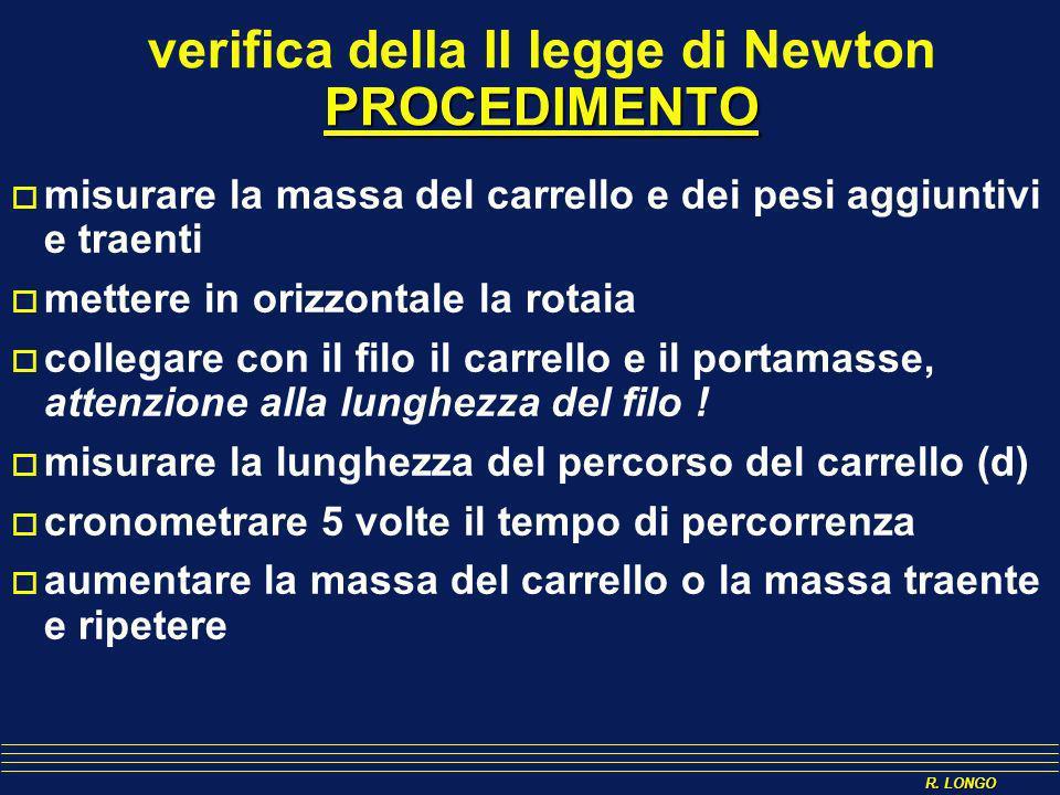 R. LONGO PROCEDIMENTO verifica della II legge di Newton PROCEDIMENTO misurare la massa del carrello e dei pesi aggiuntivi e traenti mettere in orizzon