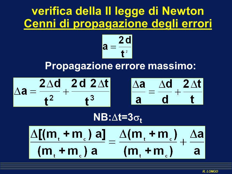 R. LONGO verifica della II legge di Newton Cenni di propagazione degli errori Propagazione errore massimo: NB: t=3 t