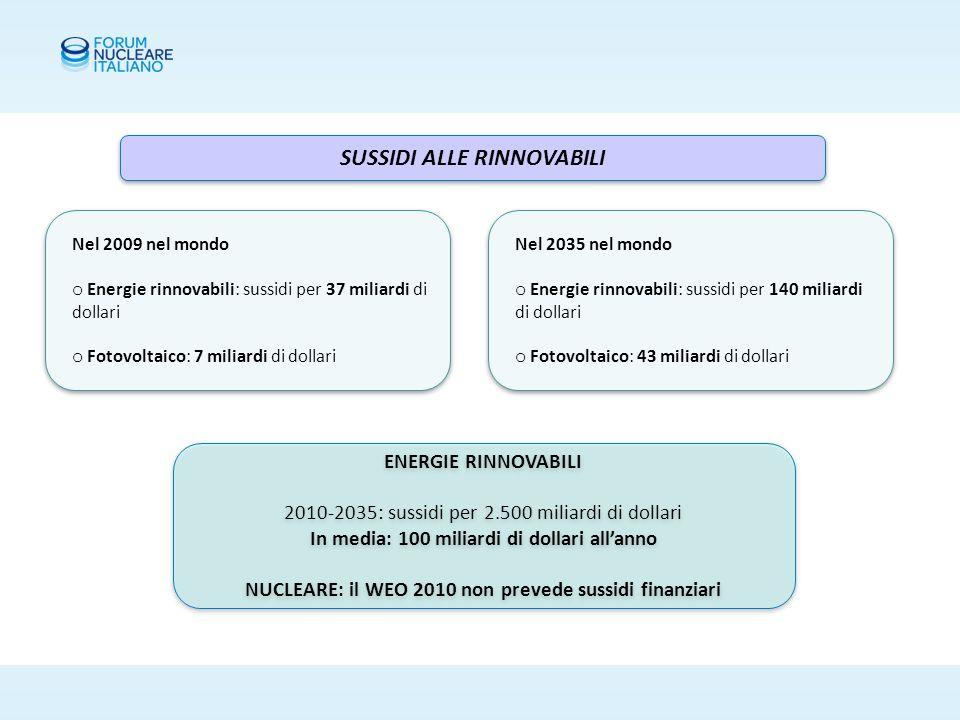 SUSSIDI ALLE RINNOVABILI Nel 2009 nel mondo o Energie rinnovabili: sussidi per 37 miliardi di dollari o Fotovoltaico: 7 miliardi di dollari Nel 2009 nel mondo o Energie rinnovabili: sussidi per 37 miliardi di dollari o Fotovoltaico: 7 miliardi di dollari Nel 2035 nel mondo o Energie rinnovabili: sussidi per 140 miliardi di dollari o Fotovoltaico: 43 miliardi di dollari Nel 2035 nel mondo o Energie rinnovabili: sussidi per 140 miliardi di dollari o Fotovoltaico: 43 miliardi di dollari ENERGIE RINNOVABILI 2010-2035: sussidi per 2.500 miliardi di dollari In media: 100 miliardi di dollari allanno NUCLEARE: il WEO 2010 non prevede sussidi finanziari ENERGIE RINNOVABILI 2010-2035: sussidi per 2.500 miliardi di dollari In media: 100 miliardi di dollari allanno NUCLEARE: il WEO 2010 non prevede sussidi finanziari