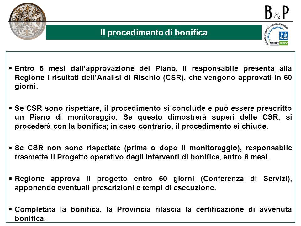 Il procedimento di bonifica Entro 6 mesi dallapprovazione del Piano, il responsabile presenta alla Regione i risultati dellAnalisi di Rischio (CSR), che vengono approvati in 60 giorni.