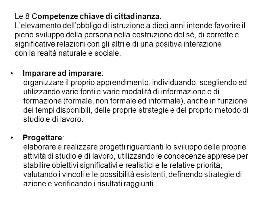 Le 8 Competenze chiave di cittadinanza. Lelevamento dellobbligo di istruzione a dieci anni intende favorire il pieno sviluppo della persona nella cost
