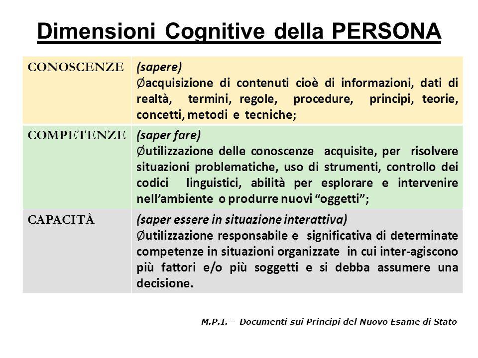 Dimensioni Cognitive della PERSONA CONOSCENZE (sapere) Øacquisizione di contenuti cioè di informazioni, dati di realtà, termini, regole, procedure, pr