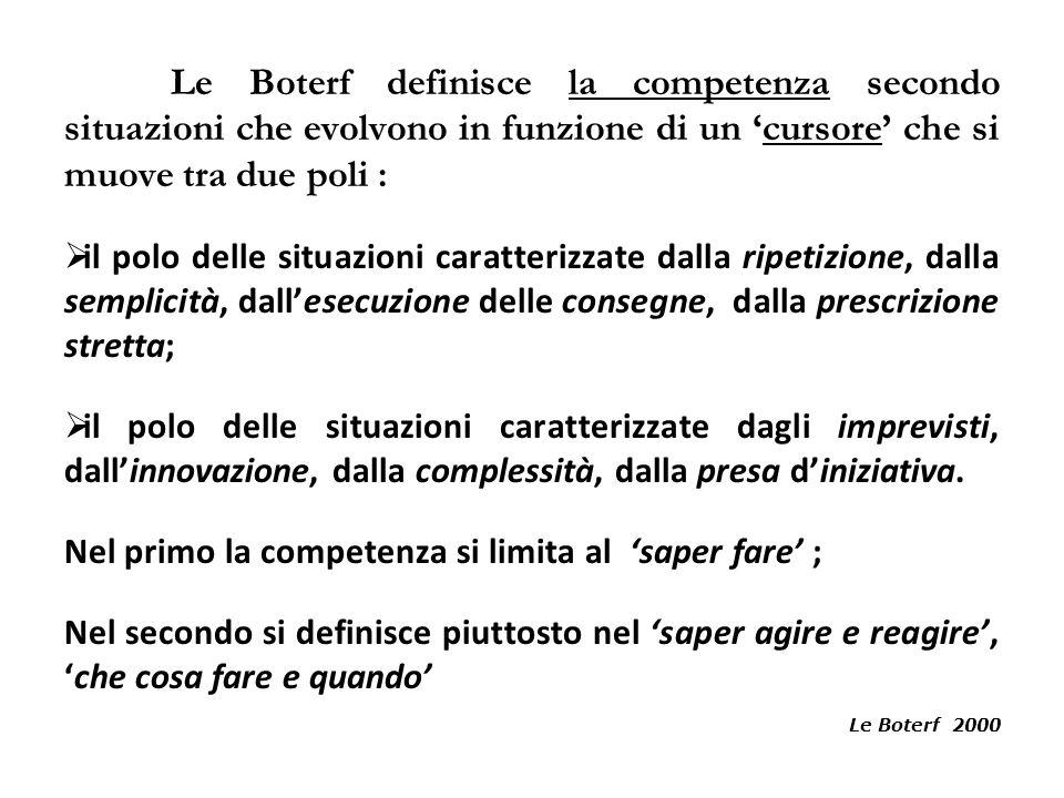 Le Boterf definisce la competenza secondo situazioni che evolvono in funzione di un cursore che si muove tra due poli : il polo delle situazioni carat