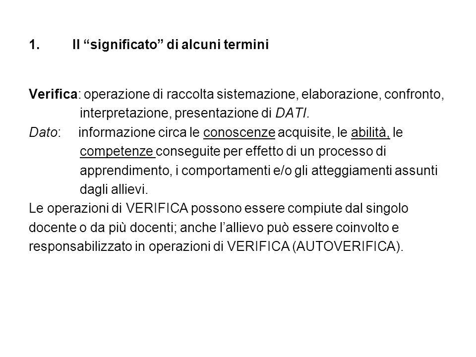 1.Il significato di alcuni termini Verifica: operazione di raccolta sistemazione, elaborazione, confronto, interpretazione, presentazione di DATI. Dat
