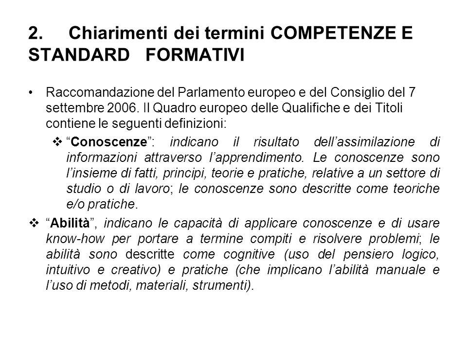 2. Chiarimenti dei termini COMPETENZE E STANDARD FORMATIVI Raccomandazione del Parlamento europeo e del Consiglio del 7 settembre 2006. Il Quadro euro