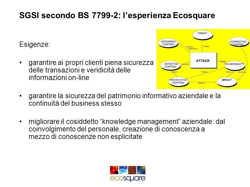 SGSI secondo BS 7799-2: lesperienza Ecosquare Esigenze: garantire ai propri clienti piena sicurezza delle transazioni e veridicità delle informazioni