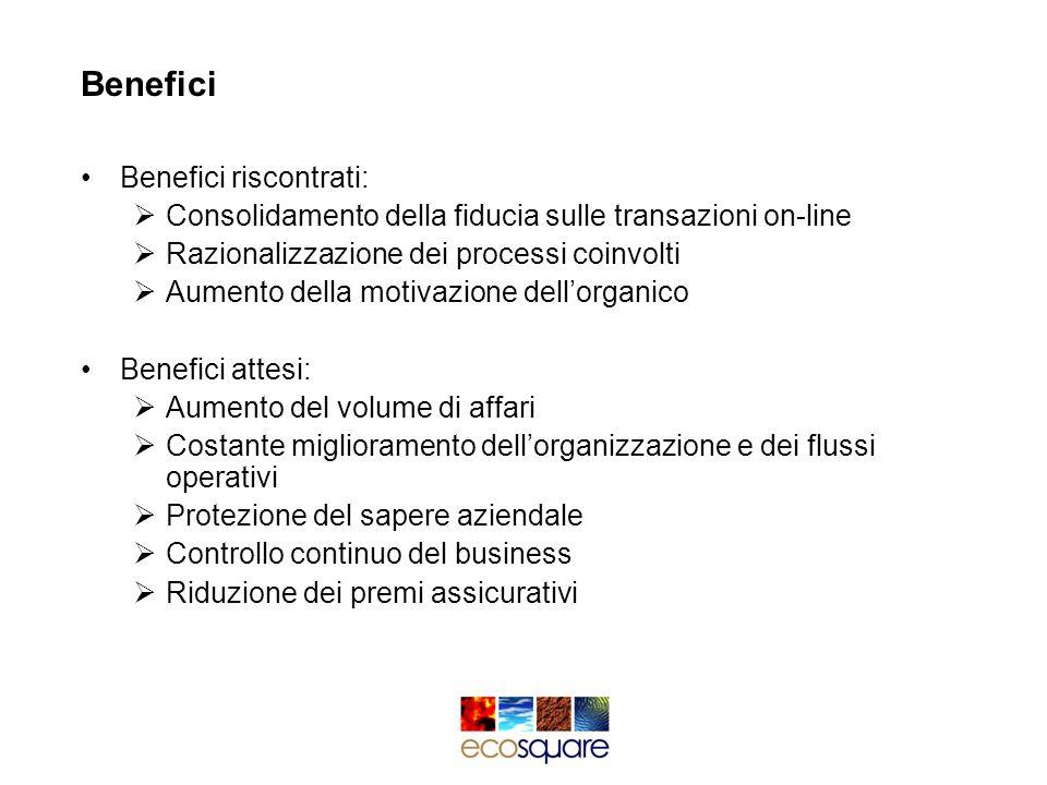 Benefici Benefici riscontrati: Consolidamento della fiducia sulle transazioni on-line Razionalizzazione dei processi coinvolti Aumento della motivazio