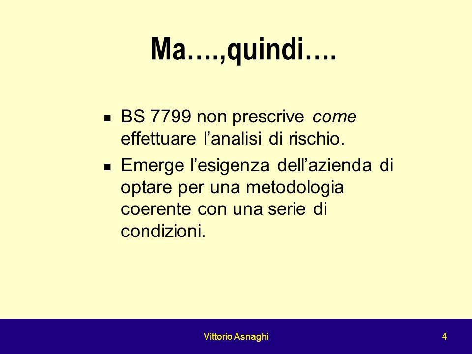 Vittorio Asnaghi 4 Ma….,quindi…. BS 7799 non prescrive come effettuare lanalisi di rischio.