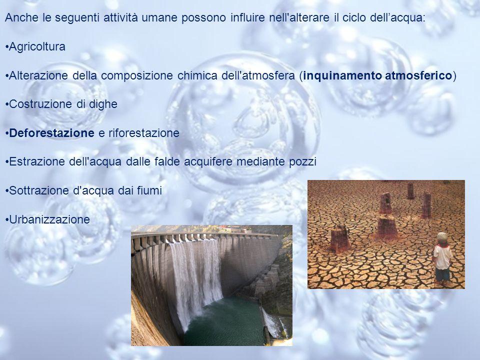 Anche le seguenti attività umane possono influire nell'alterare il ciclo dellacqua: Agricoltura Alterazione della composizione chimica dell'atmosfera