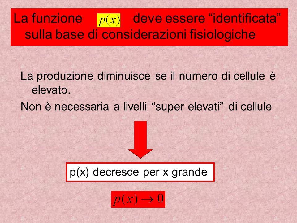 La funzione deve essere identificata sulla base di considerazioni fisiologiche La produzione diminuisce se il numero di cellule è elevato. Non è neces