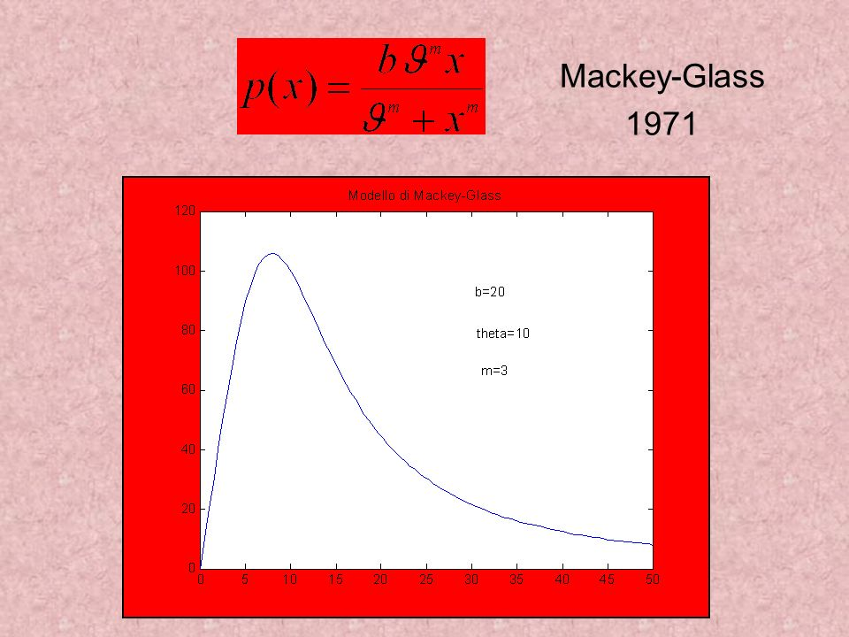 Mackey-Glass 1971