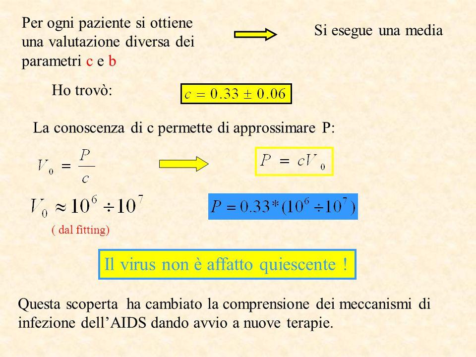 Per ogni paziente si ottiene una valutazione diversa dei parametri c e b Si esegue una media Ho trovò: La conoscenza di c permette di approssimare P:
