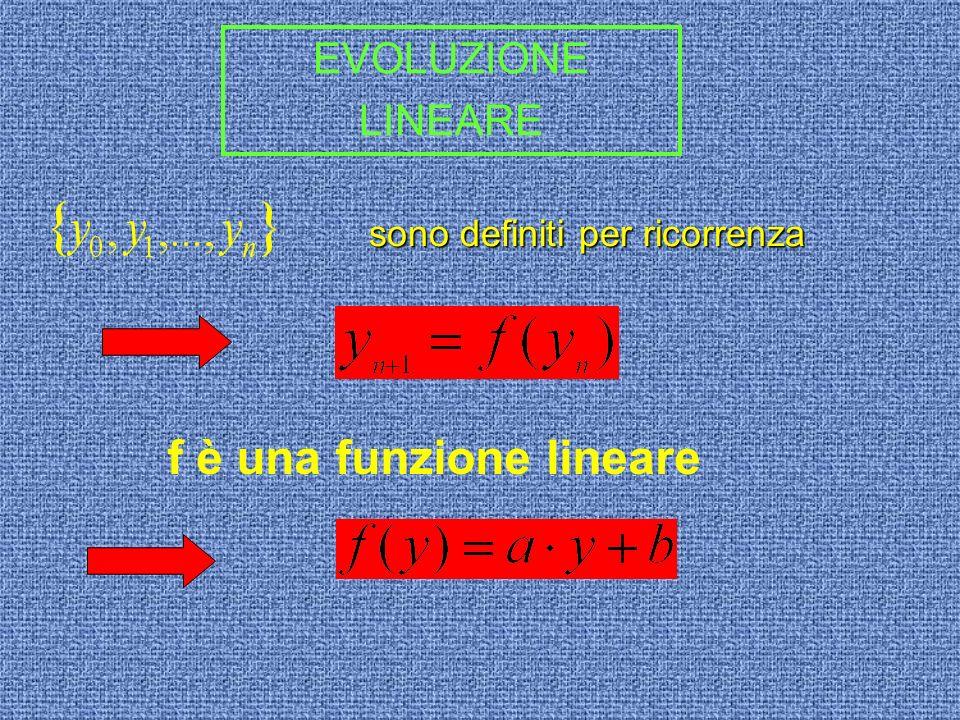 sono definiti per ricorrenza f è una funzione lineare EVOLUZIONE LINEARE