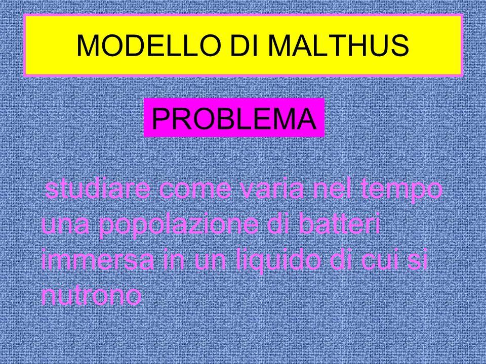 MODELLO DI MALTHUS PROBLEMA studiare come varia nel tempo una popolazione di batteri immersa in un liquido di cui si nutrono
