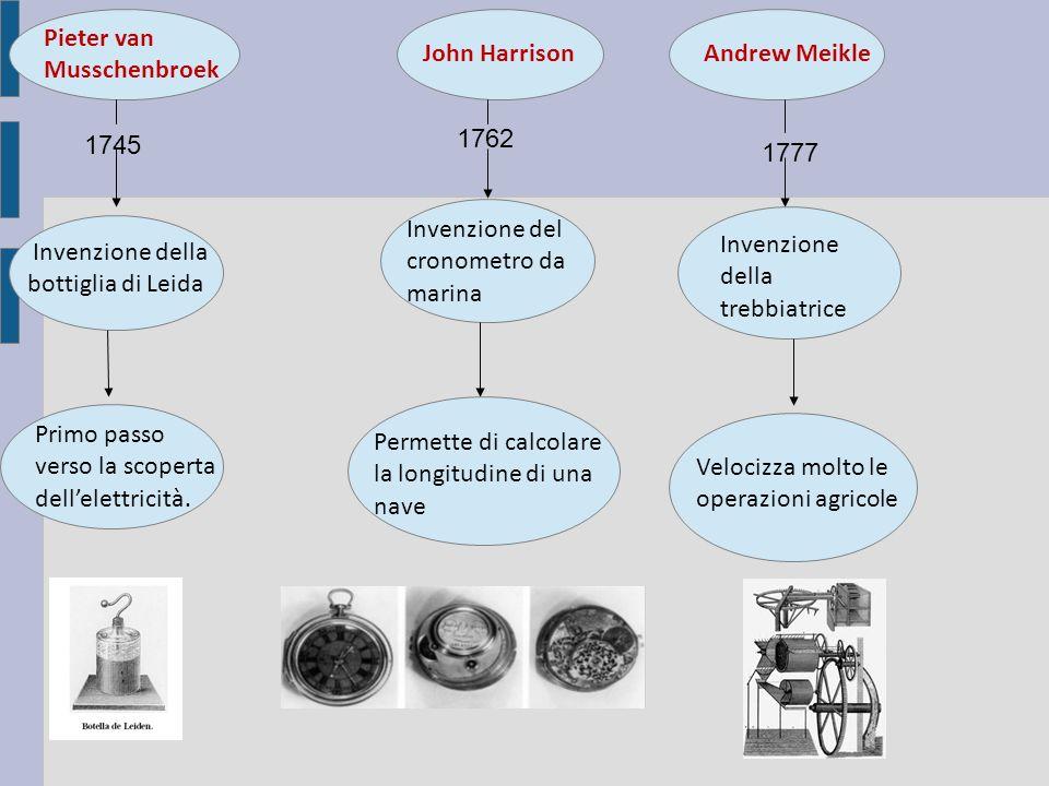 Pieter van Musschenbroek 1745 Invenzione della bottiglia di Leida Primo passo verso la scoperta dellelettricità.