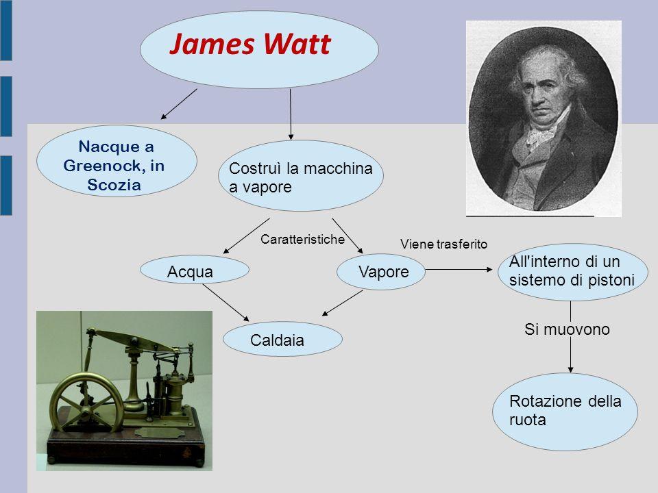 James Watt Nacque a Greenock, in Scozia Costruì la macchina a vapore Caratteristiche AcquaVapore Caldaia Viene trasferito All interno di un sistemo di pistoni Si muovono Rotazione della ruota