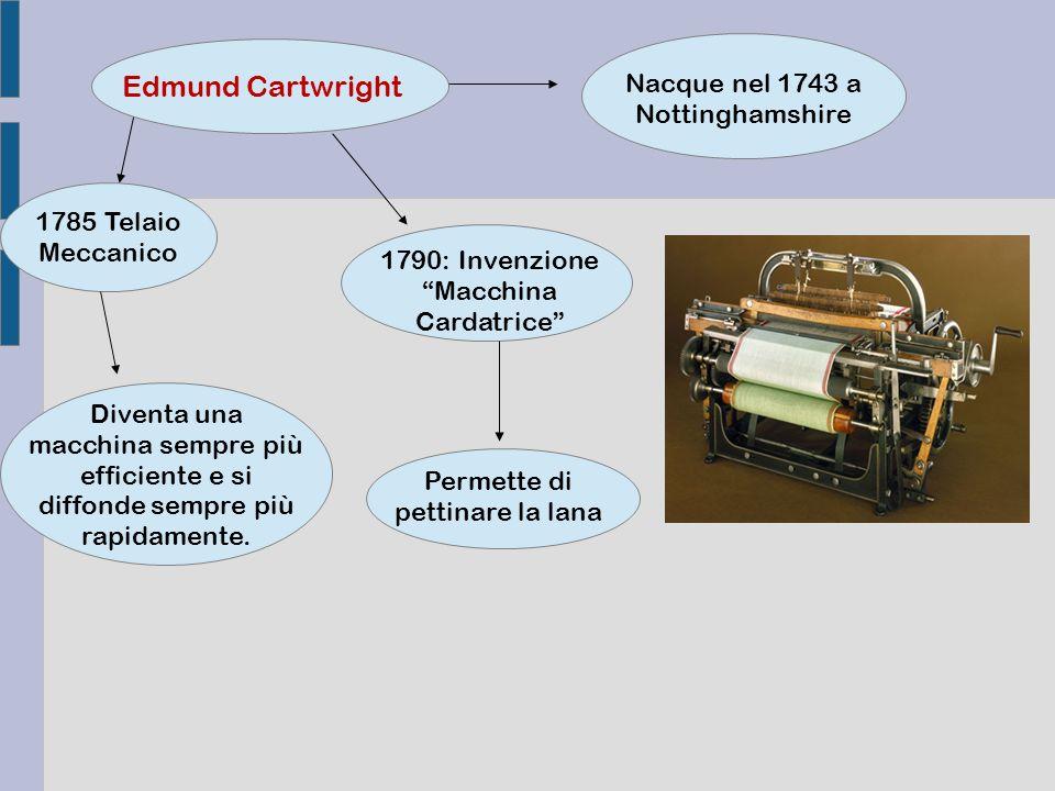 Edmund Cartwright Nacque nel 1743 a Nottinghamshire 1785 Telaio Meccanico Diventa una macchina sempre più efficiente e si diffonde sempre più rapidamente.