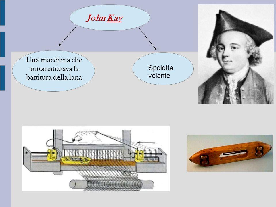 John Kay Una macchina che automatizzava la battitura della lana. Spoletta volante