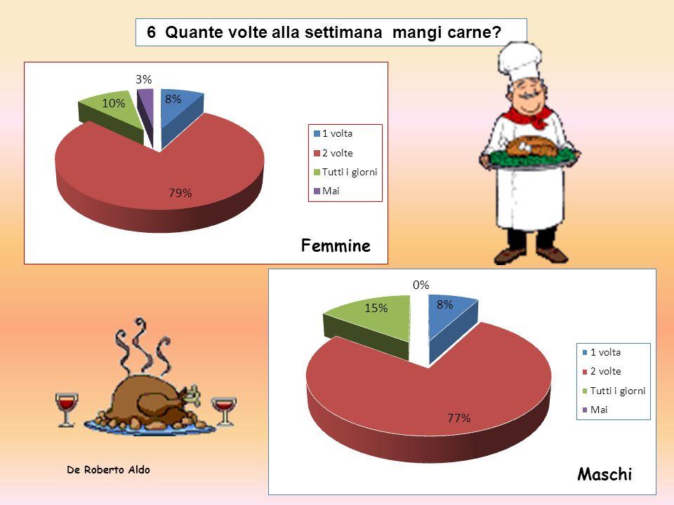 6 Quante volte alla settimana mangi carne? De Roberto Aldo