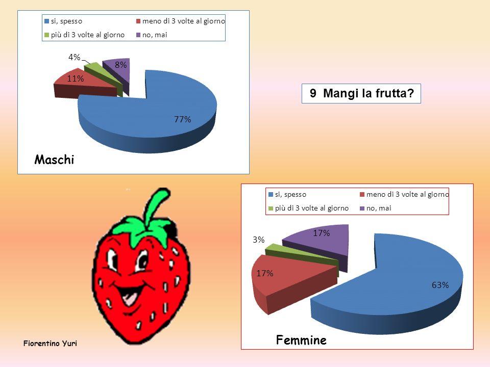 9 Mangi la frutta? Maschi Femmine Fiorentino Yuri