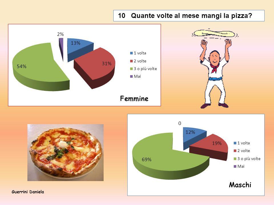10 Quante volte al mese mangi la pizza? Femmine Maschi Femmine