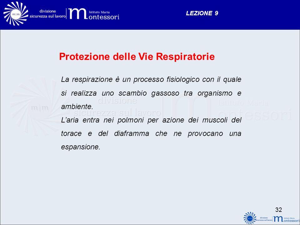 LEZIONE 9 Protezione delle Vie Respiratorie La respirazione è un processo fisiologico con il quale si realizza uno scambio gassoso tra organismo e amb