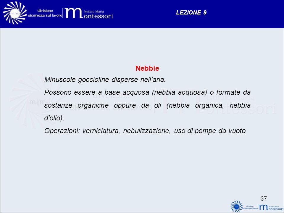 LEZIONE 9 Nebbie Minuscole goccioline disperse nellaria. Possono essere a base acquosa (nebbia acquosa) o formate da sostanze organiche oppure da oli