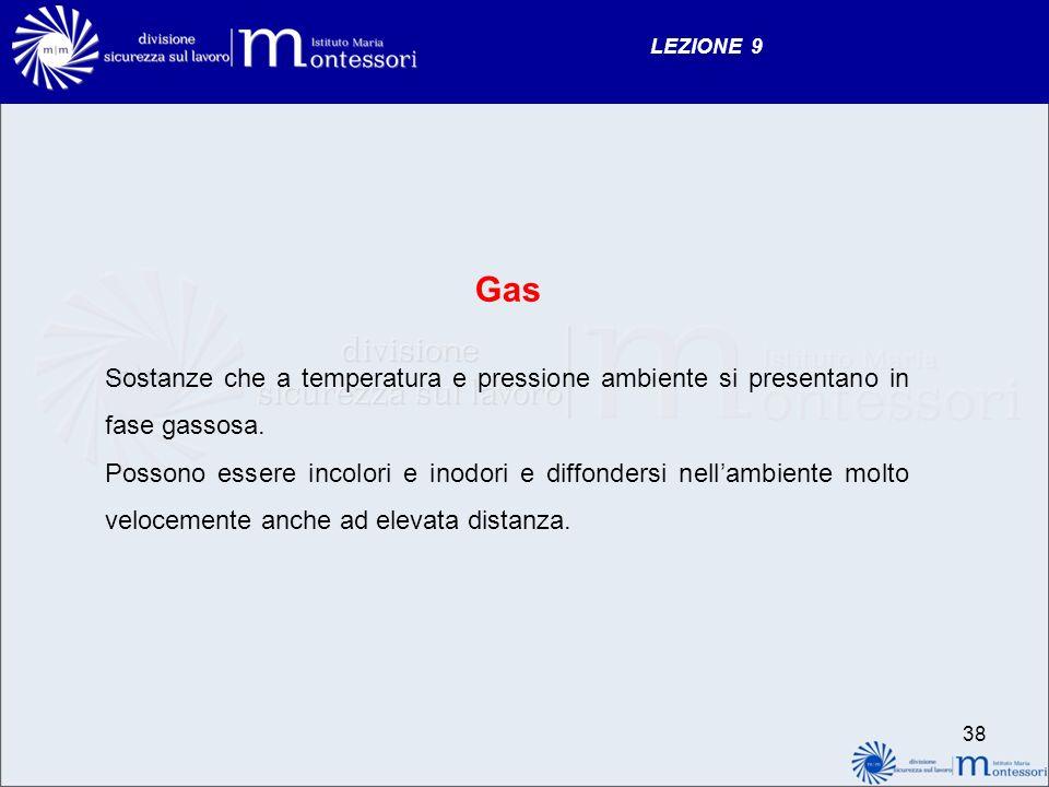 LEZIONE 9 Gas Sostanze che a temperatura e pressione ambiente si presentano in fase gassosa. Possono essere incolori e inodori e diffondersi nellambie