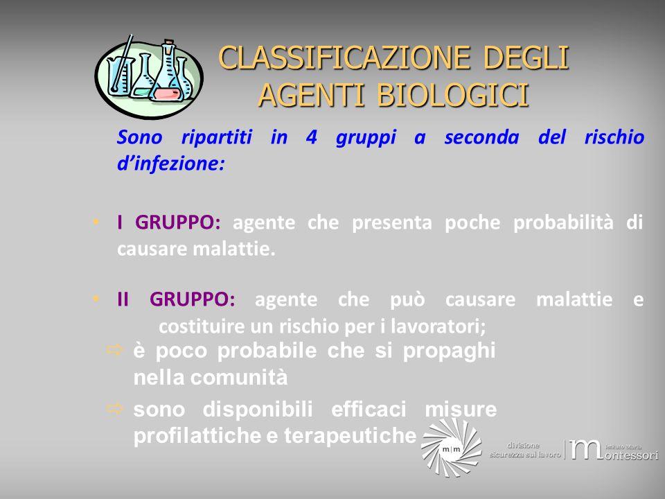 CLASSIFICAZIONE DEGLI AGENTI BIOLOGICI Sono ripartiti in 4 gruppi a seconda del rischio dinfezione: I GRUPPO: agente che presenta poche probabilità di